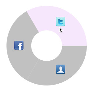 cortex Cortex : Partager le web très simplement [Chrome]